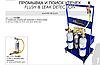 Сервісний візок для промивання та пошуку витоків для систем кондиціонування, фото 2