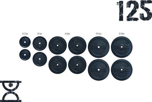 Набір млинців 125 кг (2х2.5, 2х5, 4х10, 2х15, 2х20)