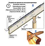 Беседка шестигранная из оцилиндрованного бревна диаметром 6 м., фото 7