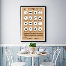 Плакат постер в раме А3 Кофейные предсказания для кухни, кафе на русском