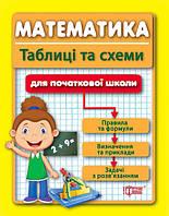 Таблицы и схемы для младшей школы Торсинг Математика 1-4 класс (укр)