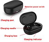 Зарядний кейс Greatlizard для Xiaomi Mi True Wireless Навушники + кабель, фото 7