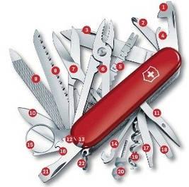 Швейцарские ножи