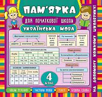 Справочник школьника УЛА Украинский язык 4 класс