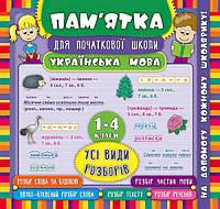 Справочник школьника УЛА Украинский язык Все виды разборов 1-4 классы