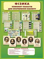 Комплект плакатов Пiдручники i посiбники Физика для оформления кабинета