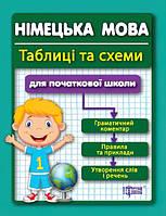 Таблицы и схемы для младшей школы Торсинг Немецкий язык