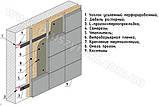 Ω (омега)-профиль для забора, кровли и фасада 1.25 мм. 20 мм. х 4 м., фото 4