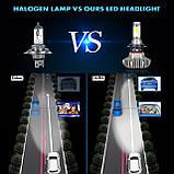 Светодиодные LED лампы S9 H4 для автомобиля | автолампы 6500K 4000lm, фото 6