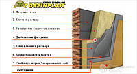 Утеплення будинків мінеральною ватою системою Greinplast (штукатурка мінеральна Барашек) Колор
