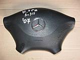 Подушка безопасности (airbag) Мерседес Спринтер 906, фото 2