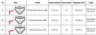 Набір жіночих трусиків c принтом Фламінго 5 шт., фото 8