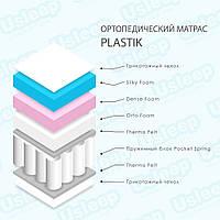 Матрас Usleep Plastik односторонний 80*200 см.