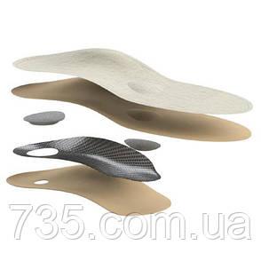 Зимние ортопедические стельки Ortofix 850 для взрослых, фото 2