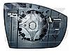 Вкладыш зеркала правый без обогрева S-Max 2006-14