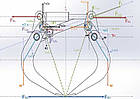 Сортувальний грейфер GRP 250S / Sorting Grapple GRP 250S, фото 3