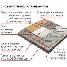 Плита теплоизоляционная PIR  PROF (Ф/Ф) L–кромка 2385*1185*120