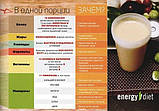 Коктейль Капучино Енерджи Диет Energy Diet HD банка идеальная фигура без диет и голода контроль веса Франция, фото 3