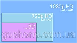 """Телевизор  Philips 32"""" Smart-TV/Full HD/DVB-T2/USB (1920×1080) Android 9.0, фото 3"""