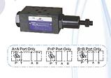 Гидрораспределитель соленоидный электромагнитный Z MPR-02P-3-50P L c регулятором давления, фото 2