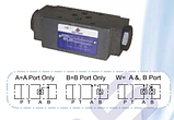 Гидрораспределитель соленоидный электромагнитный MPС-02W-50-50-D, фото 2