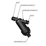 Дисковый промывной фильтр механической очистки Saleplas (Испания) 1'', фото 6