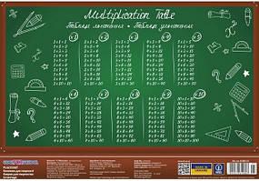 Підложка настільна 27х38,5 см Cool For School Таблиця множення