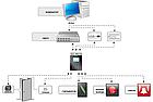 RFID-система контроля и управления доступом ZKTeco SC403, фото 3