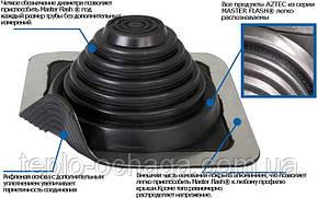 Кровельный уплотнитель Мастер Флеш прямой 30-75 мм (черный), фото 2