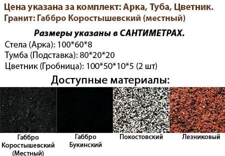 Доступні види граніту для пам'ятника на двох