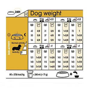 Сухой корм Royal Canin Dachshund Adult для собак породы такса старше 10 месяцев 1.5 кг, фото 2
