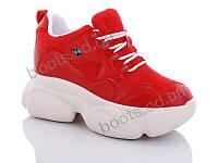 """Кроссовки  женские """"Jin Lan"""" #B56-23. р-р 36-40. Цвет красный. Оптом"""