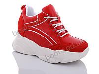 """Кроссовки  женские """"Jin Lan"""" #B52-17205-3D. р-р 36-40. Цвет красный. Оптом"""