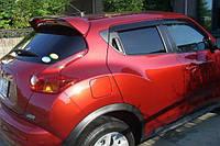 Nissan Juke 2010↗ гг. Спойлер (под покраску)