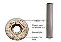 Фильтроэлементы для сепараторов газа ДУ80
