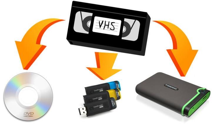 Оцифровка видео кассет цена в Днепре