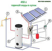 Гелиосистема на основе плоского всесезонного солнечного коллектора (450 л воды в сутки)