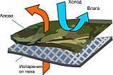 Зимний термокостюм для рыбаков и охотников Снайпер алова  (до-30) р-ры 46-66, фото 5