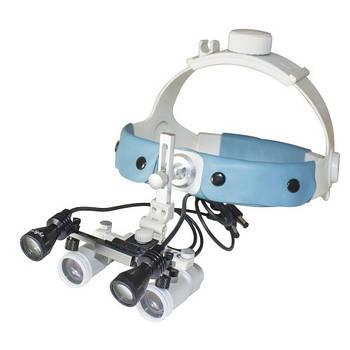 Бінокулярний збільшувач ECMP-4,0x-R ErgonoptiX мікро Призм з освітлювачем D-Light Duo HD