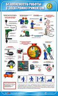 Стенд. Безопасность работы с электроинструментами. 0,6х1,0. Пластик