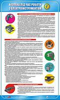 Стенд. Безпека при роботі з електроінструментом. 0,6х1,0. Пластик