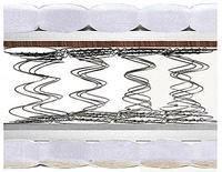 Матрас Слим 4 (Slim) 90x200