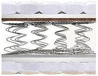 Матрас Слим 4 (Slim) 150x200