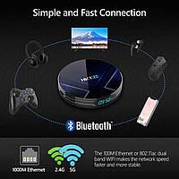 Приставка HK1 MAX Smart TV Box 4/64 Гб ТВ приставка с настройкой