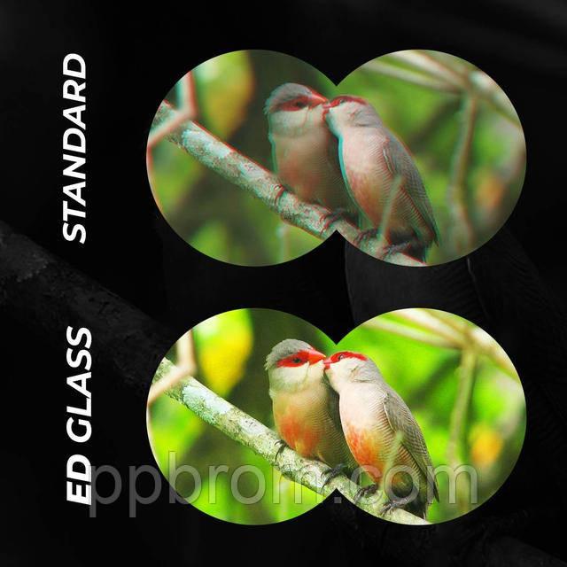 Extra Low Dispersion Glass (оптические стекла со сверхнизкой дисперсией) обеспечивают идеальную цветовую передачу изображения и высокую степень разрешения