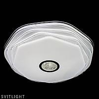 Светодиодный светильник Smart потолочная 3 Color Светодиодный потолочный светильник с металлическим корпусом и