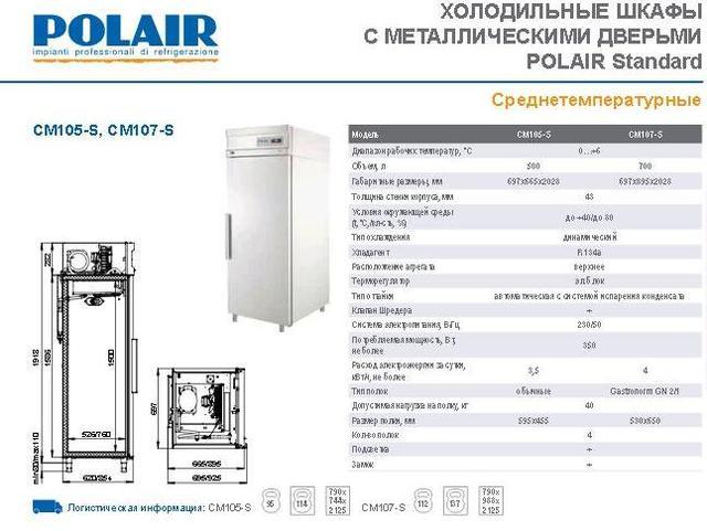 Фото Технические характеристики Polair CM105-S