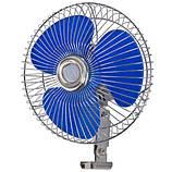 Вентиляторы , тепловентиляторы