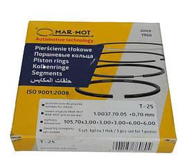 Кольца поршневые Д-144, Д-21 (Д21-1004060-Б4) Т-40, Т-25, Т-16 |  (на 1 поршень)