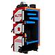Altep Classic Plus 24 кВт котел на твердому паливі з електронним управлінням процесом горінням, фото 6